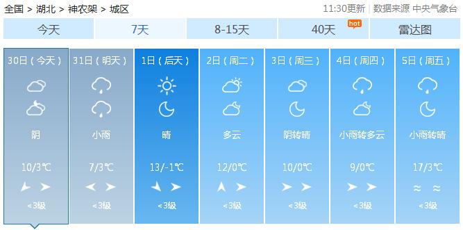 湖北洪湖一周天气_新一轮降温降雨来袭!这些地方还要下雪!接下来的天气... -荆楚 ...
